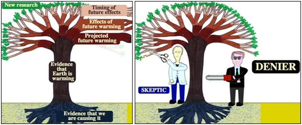 Richard Milne: Kritisch denken over klimaatverandering (2/2)