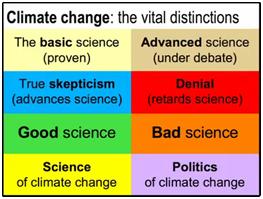 Richard Milne: Kritisch denken over klimaatverandering (1/2)