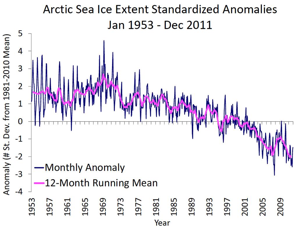 Meier Sea Ice Extent 1953-2011