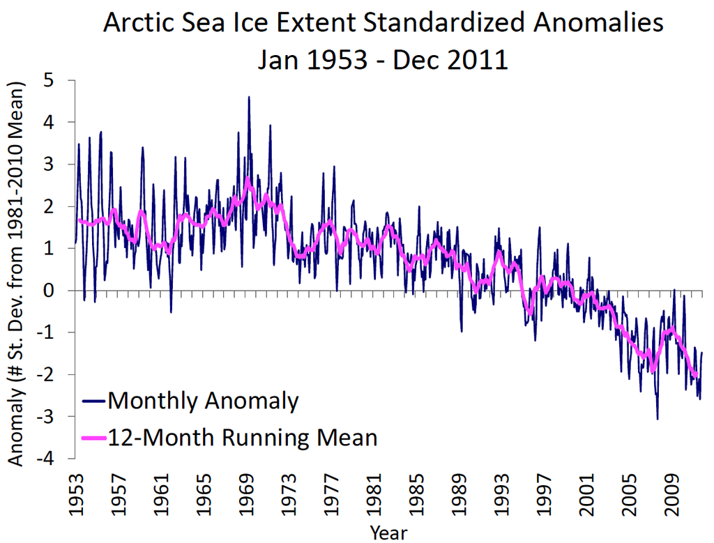 Meier Sea Ice Extent 1953-2011