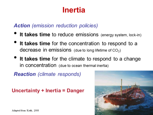 The inertia of the climate system could be compared to that of a supertanker: if we want to change its course, it's important to start steering the wheel in the desired direction in time.